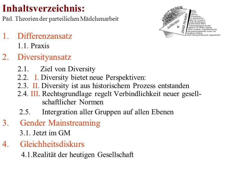 Inhaltsverzeichnis: Päd. Theorien der parteilichen Mädchenarbeit 1.Differenzansatz 1.1. Praxis 2.Diversityansatz 2.1. Ziel von Diversity 2.2. I. Diver