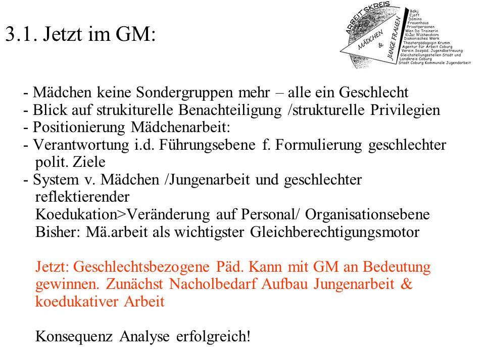 3.1. Jetzt im GM: - Mädchen keine Sondergruppen mehr – alle ein Geschlecht - Blick auf strukiturelle Benachteiligung /strukturelle Privilegien - Posit