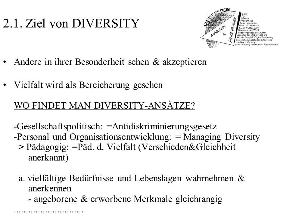 2.1. Ziel von DIVERSITY Andere in ihrer Besonderheit sehen & akzeptieren Vielfalt wird als Bereicherung gesehen WO FINDET MAN DIVERSITY-ANSÄTZE? -Gese