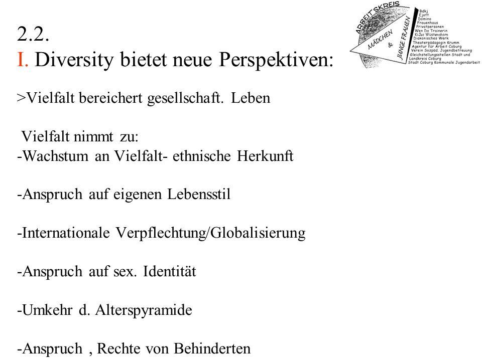 2.2. I. Diversity bietet neue Perspektiven: >Vielfalt bereichert gesellschaft. Leben Vielfalt nimmt zu: -Wachstum an Vielfalt- ethnische Herkunft -Ans