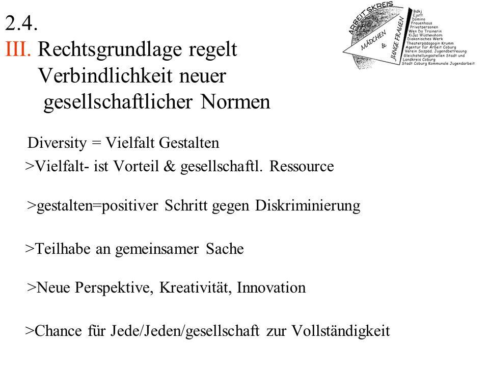 2.4. III. Rechtsgrundlage regelt Verbindlichkeit neuer gesellschaftlicher Normen Diversity = Vielfalt Gestalten >Vielfalt- ist Vorteil & gesellschaftl