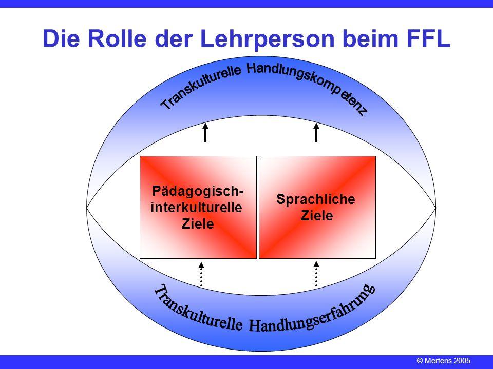 © Mertens 2005 Die Rolle der Lehrperson beim FFL FFL als Synthese von Welt- und (Fremd-)Sprachenlernen Aufgabe der Grundschule ist, die nötigen Freiräume für ein Lernen zu schaffen, bei dem [...] eine Öffnung auf die Welt möglich wird.