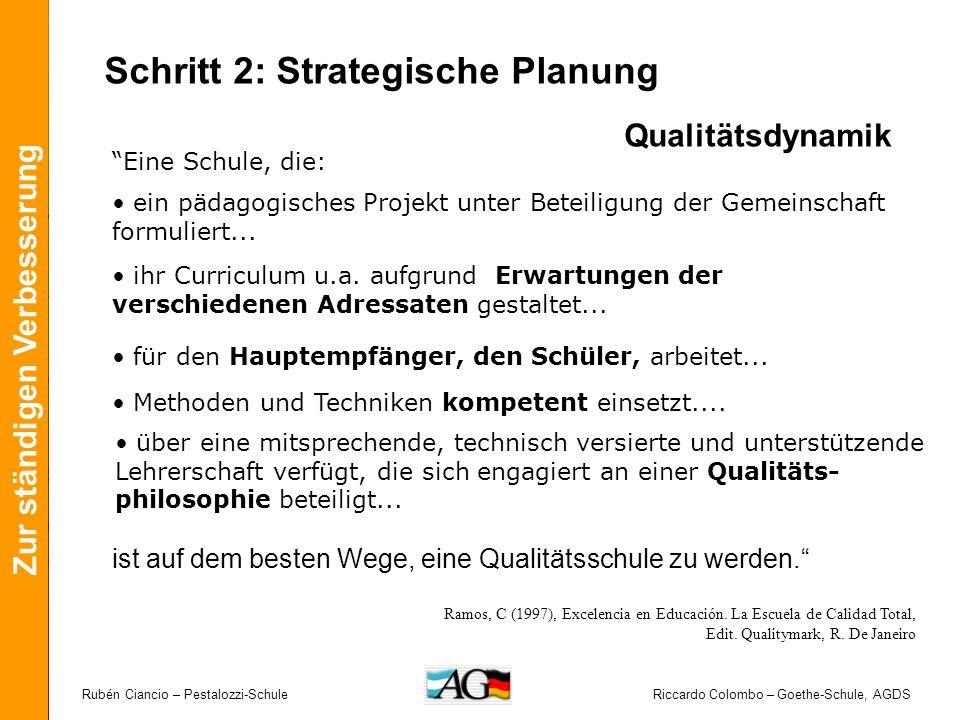 Schritt 2: strategische Planung Die Qualitätsdynamik: ist verbunden mit: dem Wille und der Fähigkeit den Endbenutzer zu identifizieren und seine echte