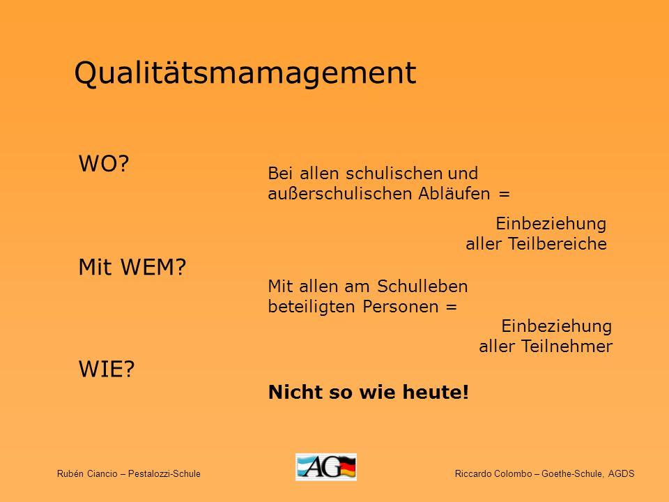 Qualitäts- manage- ment Qualitätsaus -wertung Qualitätszer- tifizierung Modell BS / ISO Eigene Modelle Die Qualitätsdynamik Modell der Gesamtqual ität © AG Auswertung und feed-back:
