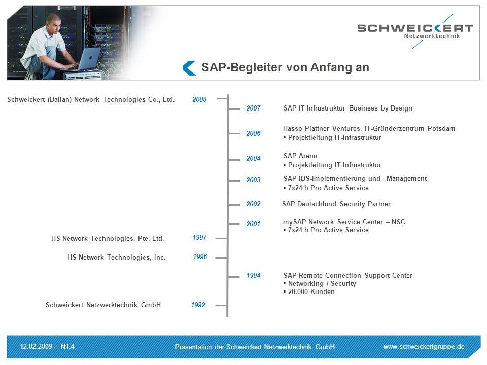 www.schweickertgruppe.de Präsentation der Schweickert Netzwerktechnik GmbH 12.02.2009 – N1.4 SAP-Begleiter von Anfang an 1994SAP Remote Connection Sup