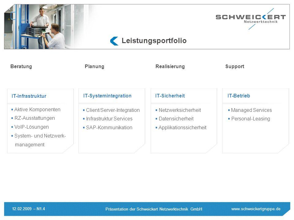 www.schweickertgruppe.de Präsentation der Schweickert Netzwerktechnik GmbH 12.02.2009 – N1.4 Leistungsportfolio IT-Infrastruktur Aktive Komponenten RZ