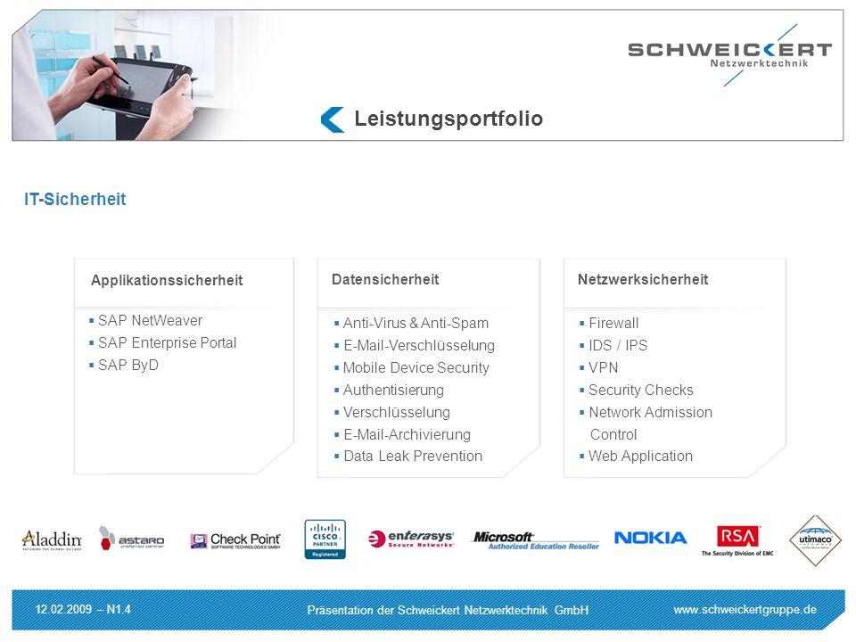 www.schweickertgruppe.de Präsentation der Schweickert Netzwerktechnik GmbH 12.02.2009 – N1.4 Applikationssicherheit SAP NetWeaver SAP Enterprise Porta