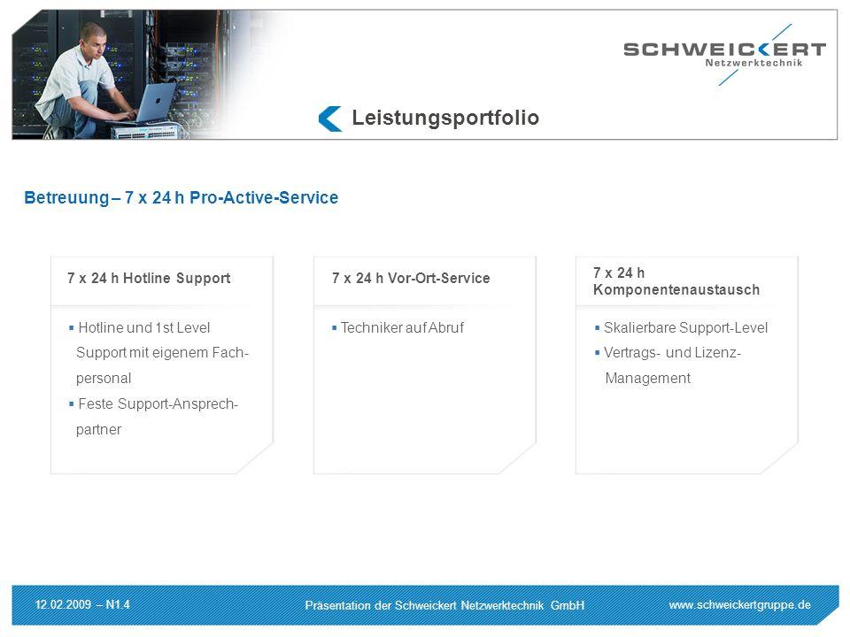 www.schweickertgruppe.de Präsentation der Schweickert Netzwerktechnik GmbH 12.02.2009 – N1.4 Leistungsportfolio Hotline und 1st Level Support mit eige