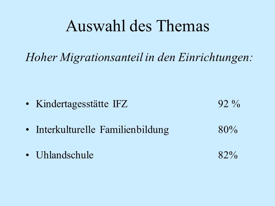 Auswahl des Themas Hoher Migrationsanteil in den Einrichtungen: Kindertagesstätte IFZ 92 % Interkulturelle Familienbildung 80% Uhlandschule 82%