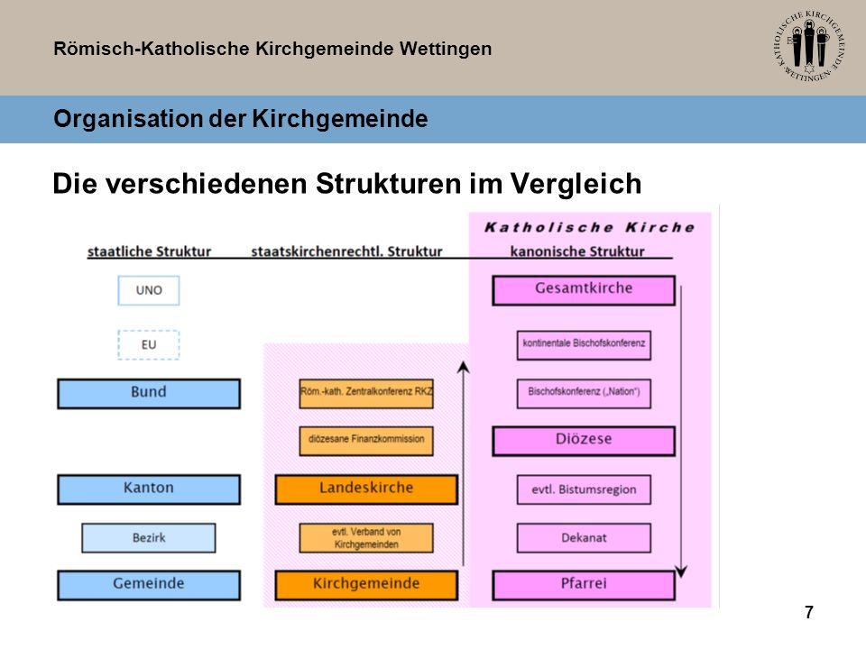 Römisch-Katholische Kirchgemeinde Wettingen Die verschiedenen Strukturen im Vergleich Organisation der Kirchgemeinde 8 / Einwohnerrat