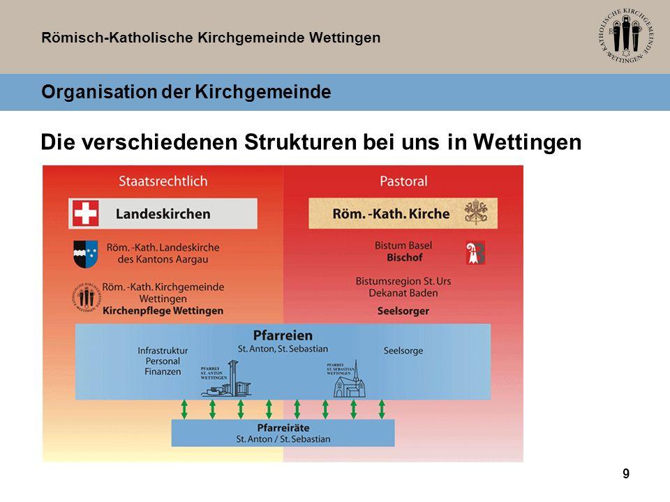 Römisch-Katholische Kirchgemeinde Wettingen Organisation der Kirchgemeinde Die verschiedenen Strukturen bei uns in Wettingen 9