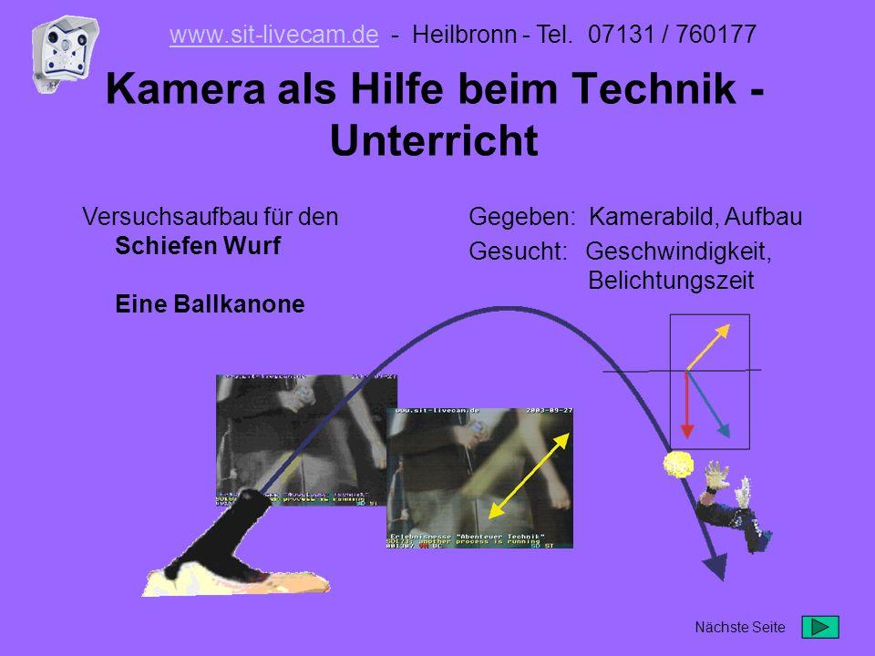 Kamera als Hilfe beim Technik - Unterricht Sei Vo die Abwurfgeschwindigkeit mit dem Winkel a bzgl.