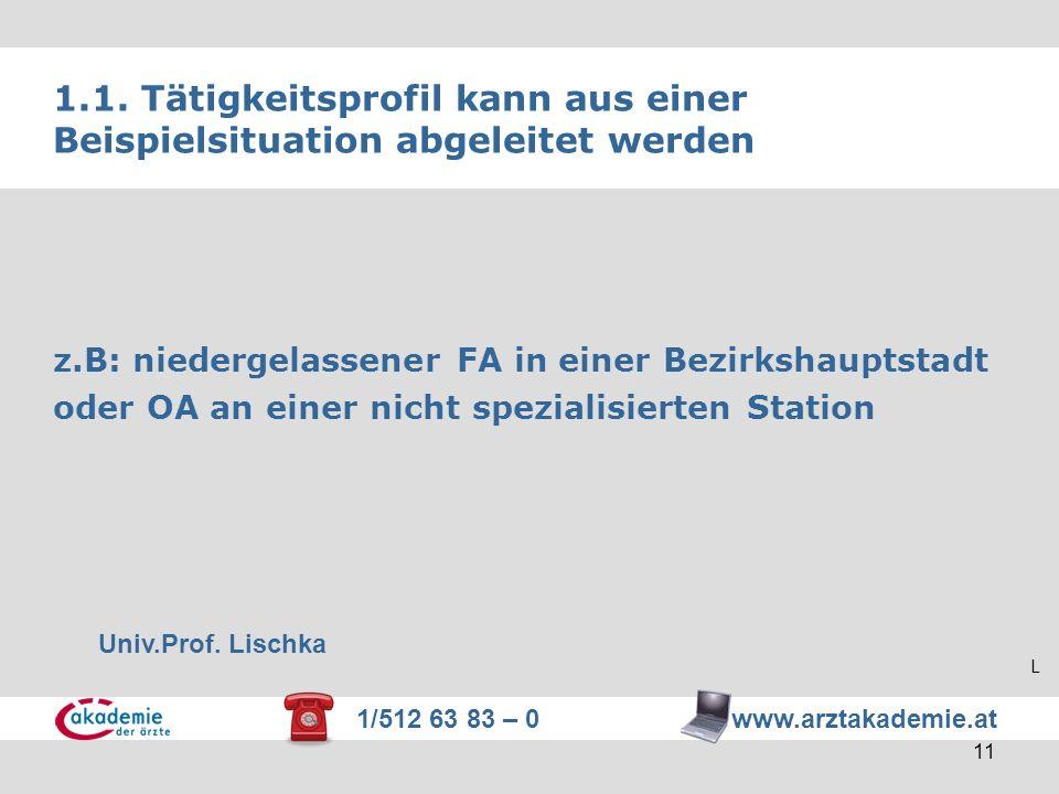 1/512 63 83 – 0 www.arztakademie.at 11 1.1. Tätigkeitsprofil kann aus einer Beispielsituation abgeleitet werden z.B: niedergelassener FA in einer Bezi