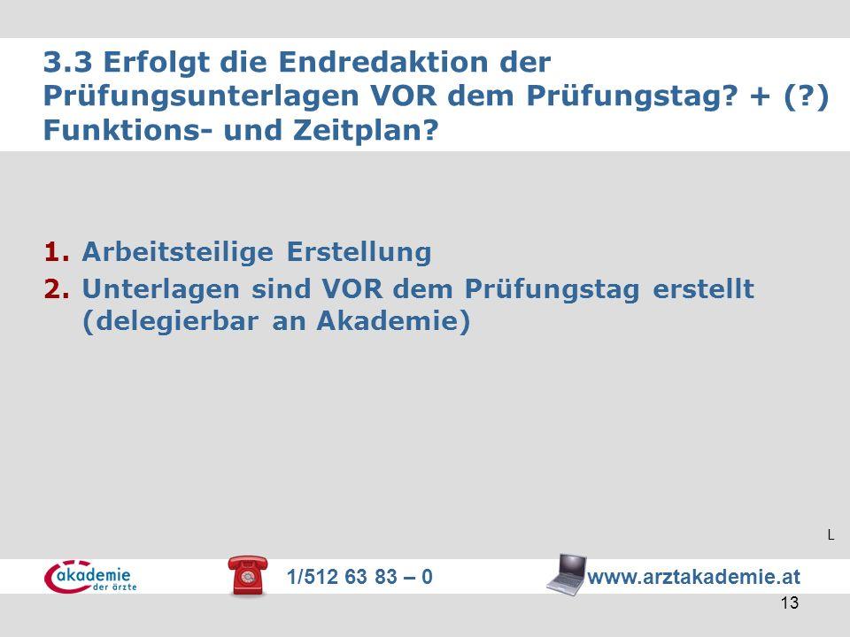 1/512 63 83 – 0 www.arztakademie.at 13 3.3 Erfolgt die Endredaktion der Prüfungsunterlagen VOR dem Prüfungstag? + (?) Funktions- und Zeitplan? 1.Arbei