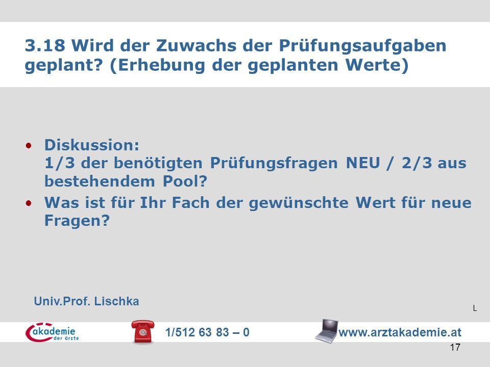 1/512 63 83 – 0 www.arztakademie.at 17 3.18 Wird der Zuwachs der Prüfungsaufgaben geplant? (Erhebung der geplanten Werte) Diskussion: 1/3 der benötigt