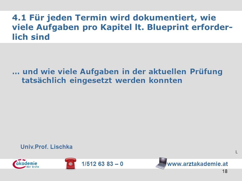 1/512 63 83 – 0 www.arztakademie.at 18 4.1 Für jeden Termin wird dokumentiert, wie viele Aufgaben pro Kapitel lt. Blueprint erforder- lich sind … und