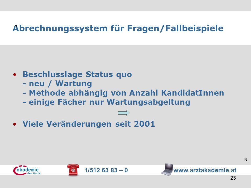 1/512 63 83 – 0 www.arztakademie.at 23 Abrechnungssystem für Fragen/Fallbeispiele Beschlusslage Status quo - neu / Wartung - Methode abhängig von Anza