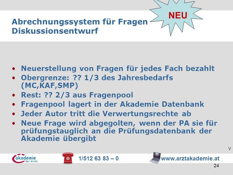 1/512 63 83 – 0 www.arztakademie.at 24 Abrechnungssystem für Fragen Diskussionsentwurf Neuerstellung von Fragen für jedes Fach bezahlt Obergrenze: ??