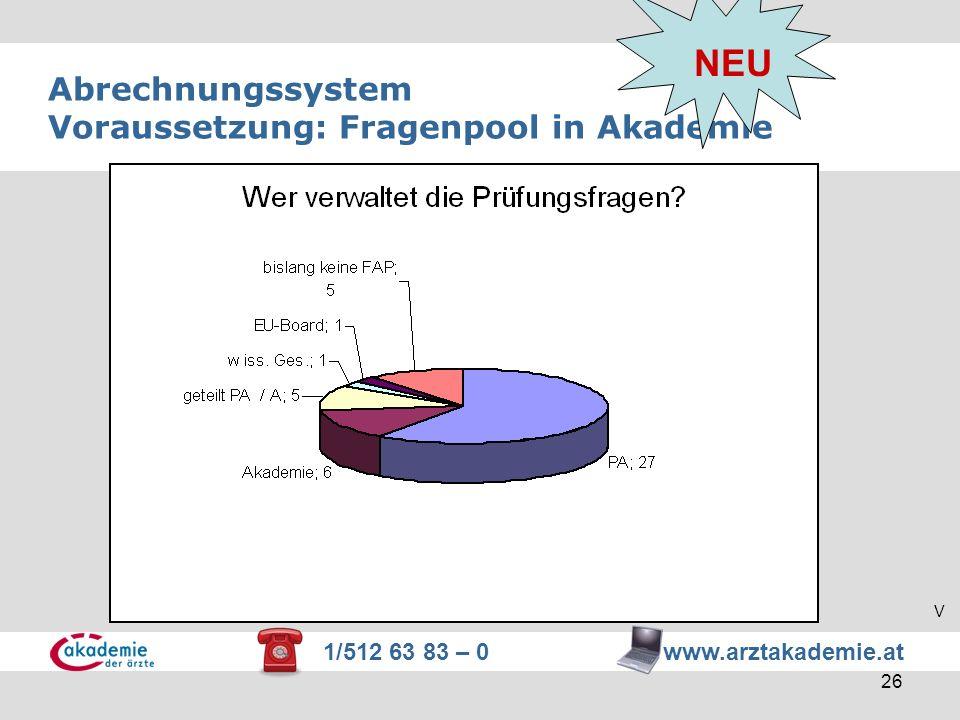 1/512 63 83 – 0 www.arztakademie.at 26 Abrechnungssystem Voraussetzung: Fragenpool in Akademie NEU V