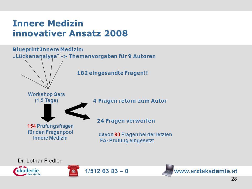 1/512 63 83 – 0 www.arztakademie.at 28 Innere Medizin innovativer Ansatz 2008 Blueprint Innere Medizin: Lückenanalyse -> Themenvorgaben für 9 Autoren