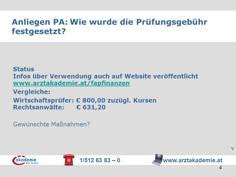 1/512 63 83 – 0 www.arztakademie.at 4 Anliegen PA: Wie wurde die Prüfungsgebühr festgesetzt? Status Infos über Verwendung auch auf Website veröffentli