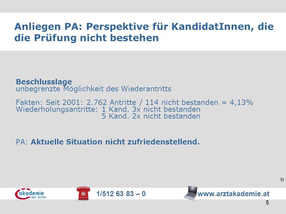 1/512 63 83 – 0 www.arztakademie.at 5 Anliegen PA: Perspektive für KandidatInnen, die die Prüfung nicht bestehen Beschlusslage unbegrenzte Möglichkeit