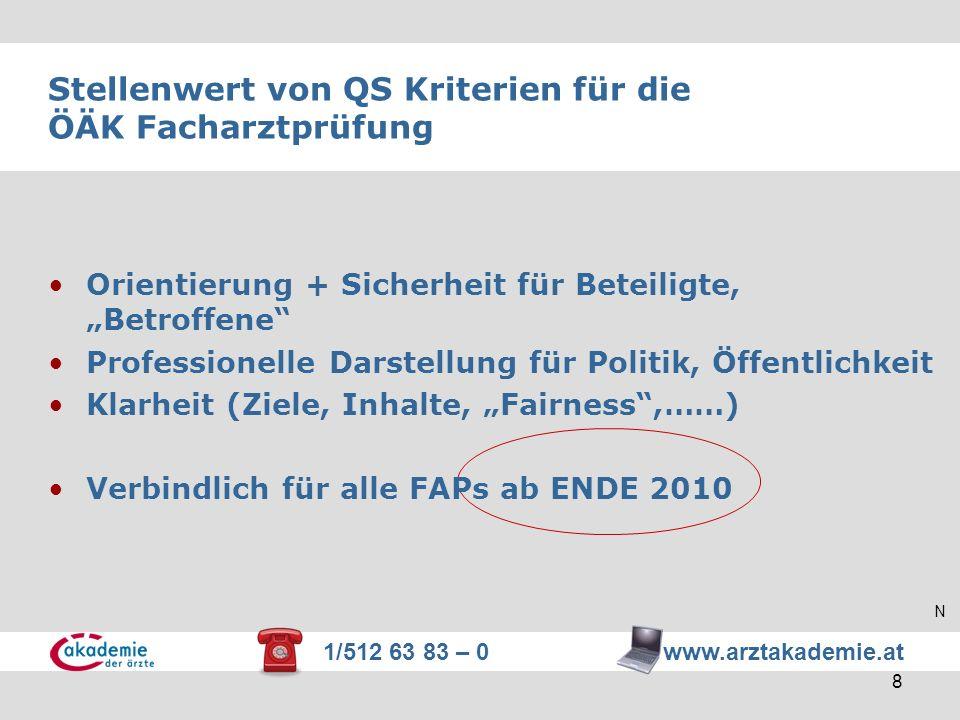 1/512 63 83 – 0 www.arztakademie.at 8 Stellenwert von QS Kriterien für die ÖÄK Facharztprüfung Orientierung + Sicherheit für Beteiligte, Betroffene Pr