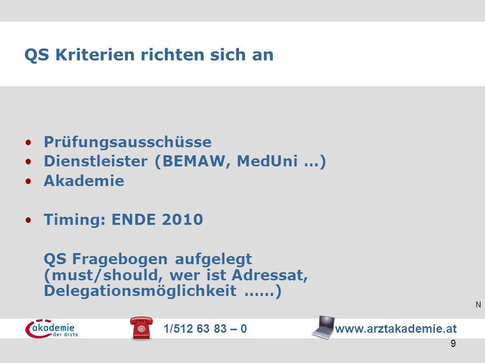 1/512 63 83 – 0 www.arztakademie.at 9 QS Kriterien richten sich an Prüfungsausschüsse Dienstleister (BEMAW, MedUni …) Akademie Timing: ENDE 2010 QS Fr