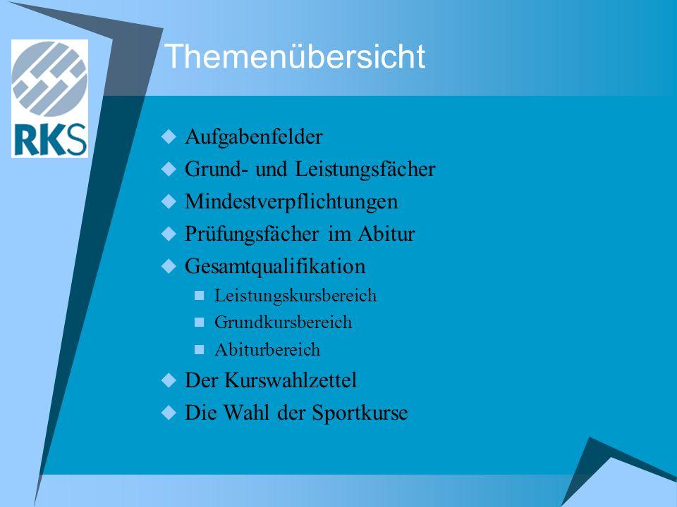 Informationen im Netz RKS-Homepage: http://www.rudolf-koch-schule.de Diese Präsentation: http://www.rks.schulen- offenbach.de/rks_bhofmann/index.htm http://www.rks.schulen- offenbach.de/rks_bhofmann/index.htm Lehrpläne und rechtliche Grundlagen: http://www.kultusministerium.hessen.de/