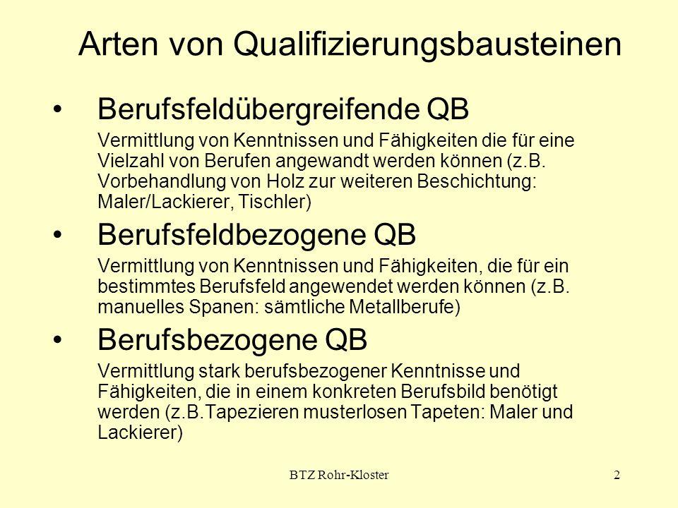 BTZ Rohr-Kloster3 Streitpunkte/ungeklärt: Sind...