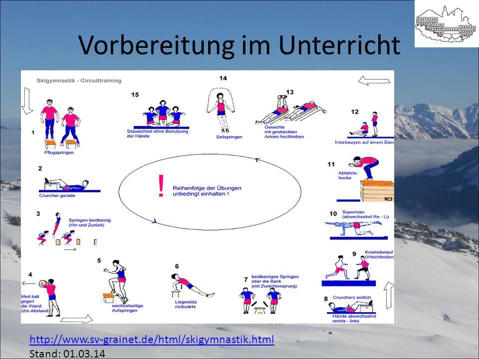 Vorbereitung im Unterricht http://www.sv-grainet.de/html/skigymnastik.html http://www.sv-grainet.de/html/skigymnastik.html Stand: 01.03.14