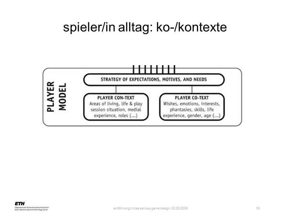 einführung in das serious game design, 02.05.2005 19 spieler/in alltag: ko-/kontexte