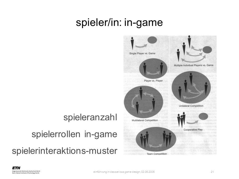 einführung in das serious game design, 02.05.2005 21 spieler/in: in-game spieleranzahl spielerrollen in-game spielerinteraktions-muster