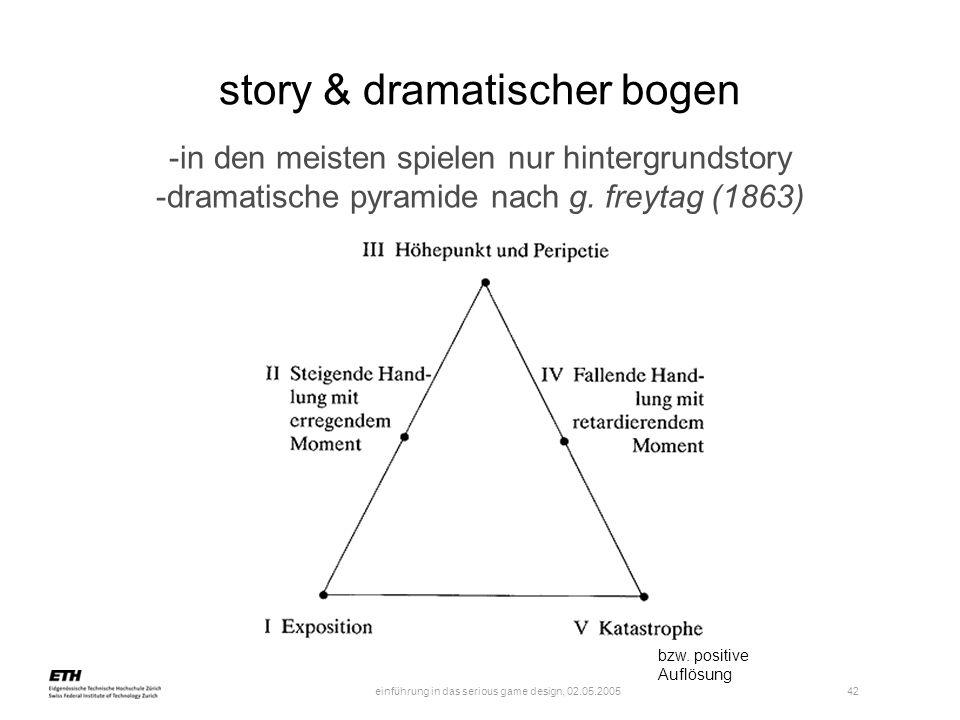 einführung in das serious game design, 02.05.2005 42 story & dramatischer bogen -in den meisten spielen nur hintergrundstory -dramatische pyramide nac