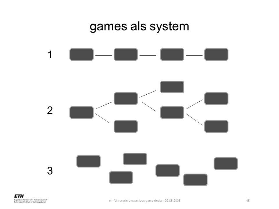 einführung in das serious game design, 02.05.2005 45 games als system 1 2 3