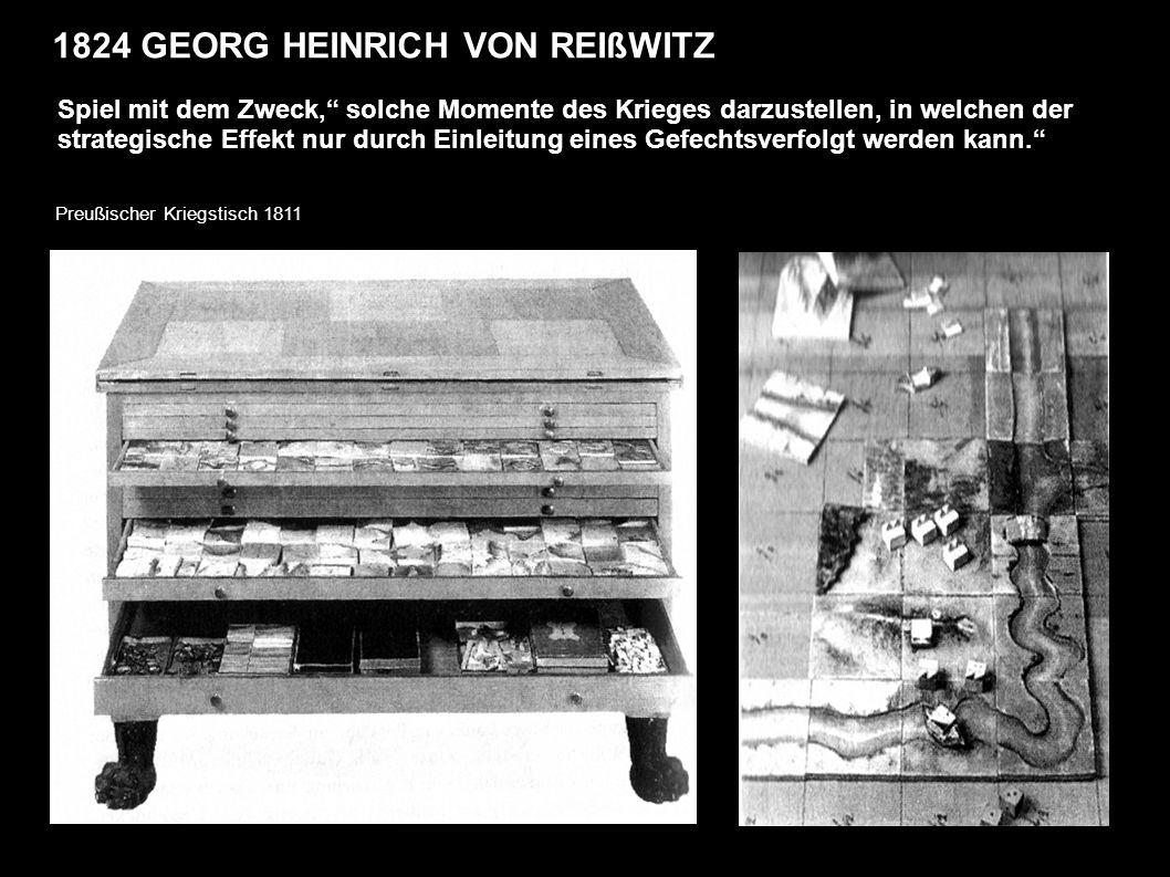 1824 GEORG HEINRICH VON REIßWITZ Spiel mit dem Zweck, solche Momente des Krieges darzustellen, in welchen der strategische Effekt nur durch Einleitung eines Gefechtsverfolgt werden kann.