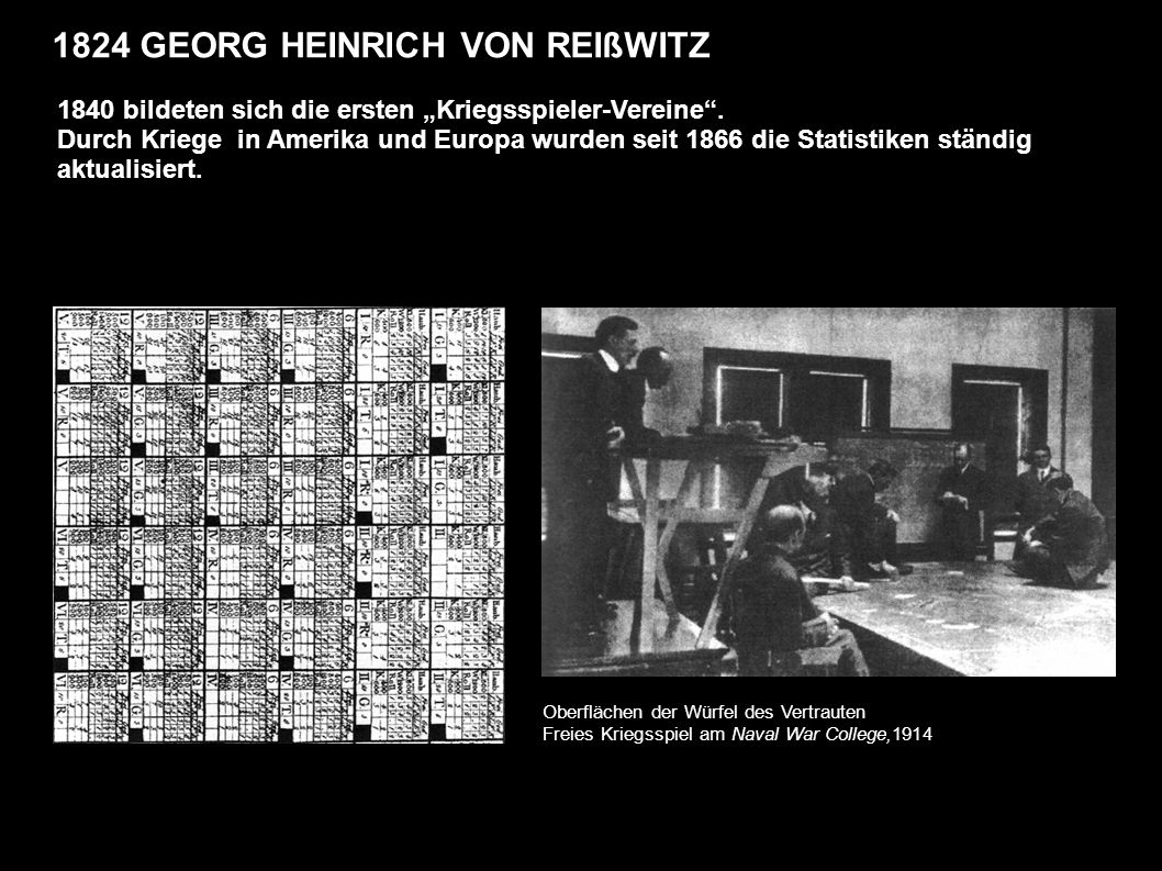1824 GEORG HEINRICH VON REIßWITZ 1840 bildeten sich die ersten Kriegsspieler-Vereine.