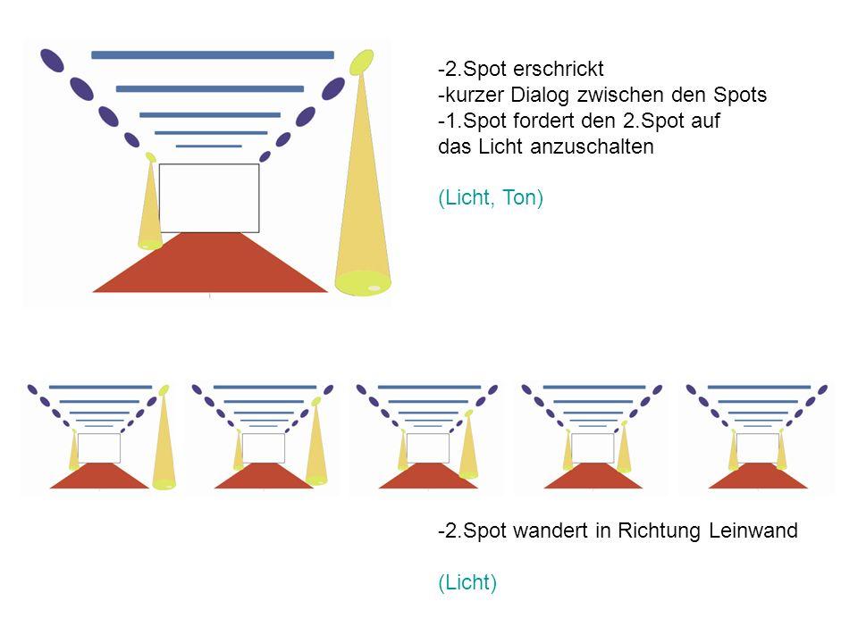 -2.Spot erschrickt -kurzer Dialog zwischen den Spots -1.Spot fordert den 2.Spot auf das Licht anzuschalten (Licht, Ton) -2.Spot wandert in Richtung Leinwand (Licht)