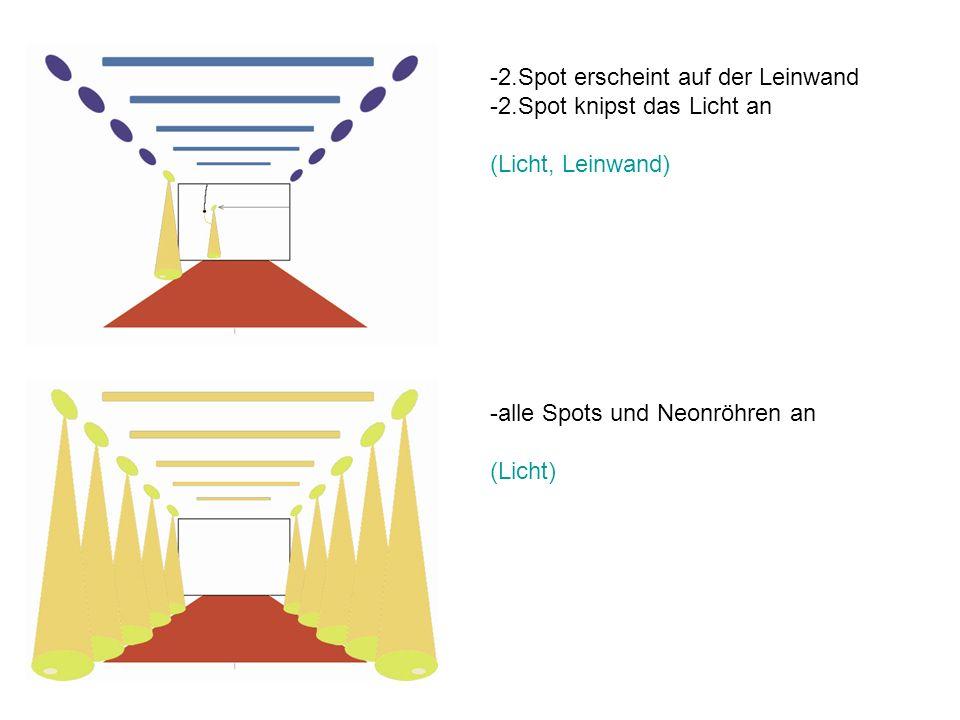 -Aufschrei des 2.Spots -dies zieht viele Spots an, welche auf der Leinwand erscheinen -flakern, flüstern, murmeln -aufgrund der Unruhe ertönt eine strenge Chefstimme (Licht, Ton, Leinwand) -die Spots huschen davon -alle Lichter aus, Ruhe (Licht)