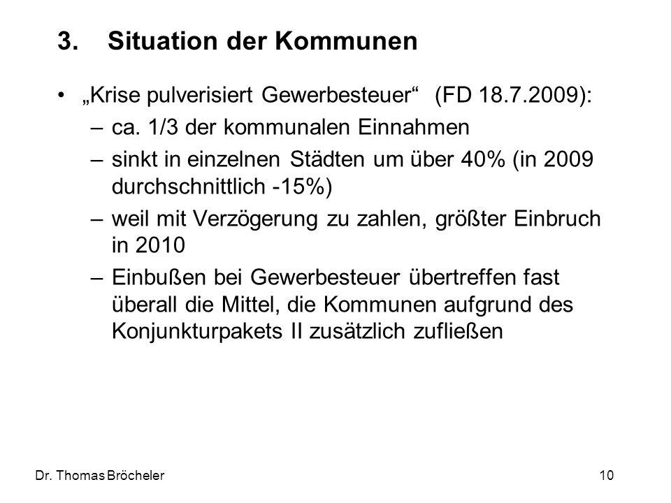 Dr. Thomas Bröcheler 10 3.Situation der Kommunen Krise pulverisiert Gewerbesteuer (FD 18.7.2009): –ca. 1/3 der kommunalen Einnahmen –sinkt in einzelne