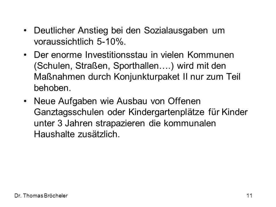 Dr. Thomas Bröcheler 11 Deutlicher Anstieg bei den Sozialausgaben um voraussichtlich 5-10%. Der enorme Investitionsstau in vielen Kommunen (Schulen, S