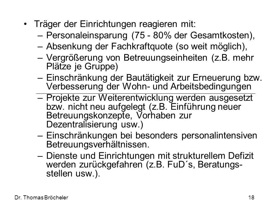 Dr. Thomas Bröcheler 18 Träger der Einrichtungen reagieren mit: –Personaleinsparung (75 - 80% der Gesamtkosten), –Absenkung der Fachkraftquote (so wei