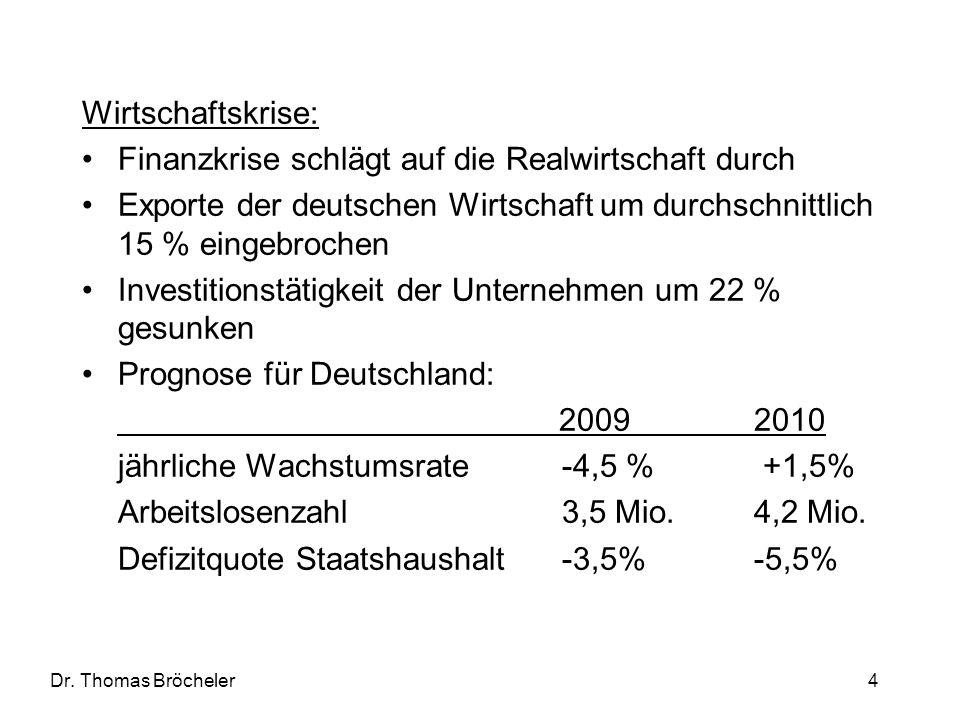 Dr. Thomas Bröcheler 4 Wirtschaftskrise: Finanzkrise schlägt auf die Realwirtschaft durch Exporte der deutschen Wirtschaft um durchschnittlich 15 % ei