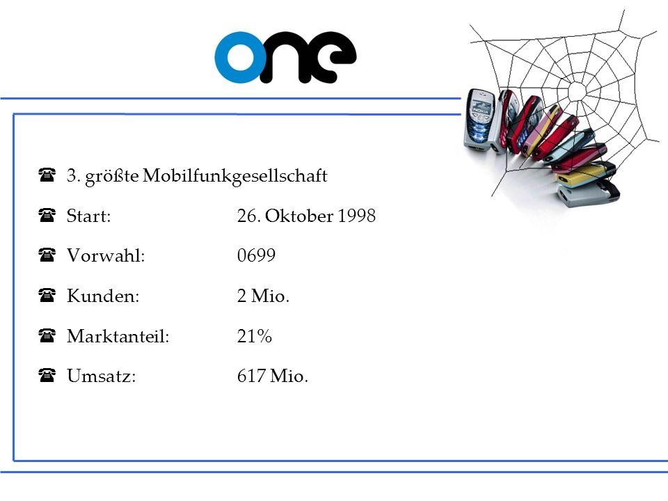 3. größte Mobilfunkgesellschaft Start:26. Oktober 1998 Vorwahl: 0699 Kunden: 2 Mio. Marktanteil: 21% Umsatz:617 Mio.