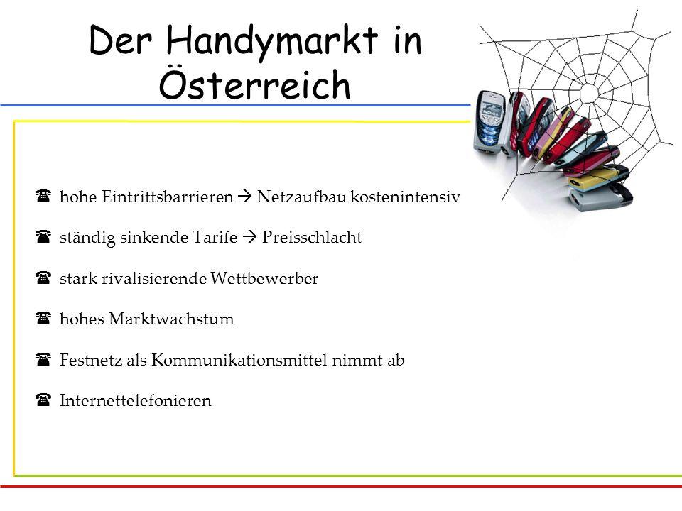 Der Handymarkt in Österreich hohe Eintrittsbarrieren Netzaufbau kostenintensiv ständig sinkende Tarife Preisschlacht stark rivalisierende Wettbewerber