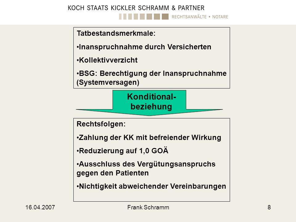 16.04.2007Frank Schramm8 Tatbestandsmerkmale: Inanspruchnahme durch Versicherten Kollektivverzicht BSG: Berechtigung der Inanspruchnahme (Systemversag
