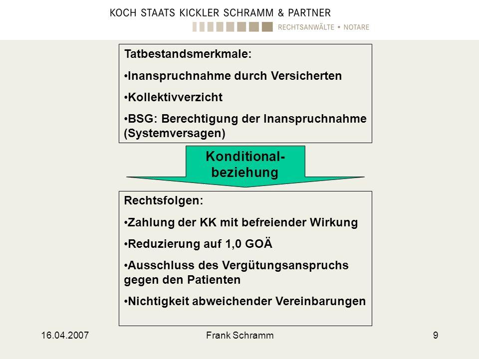 16.04.2007Frank Schramm9 Tatbestandsmerkmale: Inanspruchnahme durch Versicherten Kollektivverzicht BSG: Berechtigung der Inanspruchnahme (Systemversag