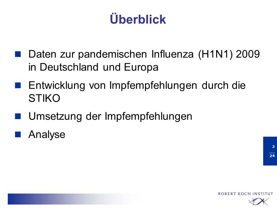 3 __ 24 Übermittelte Fälle in Deutschland 18.KW 2009-15. KW 2010 Stand: 20.04.2010 n= 226.137
