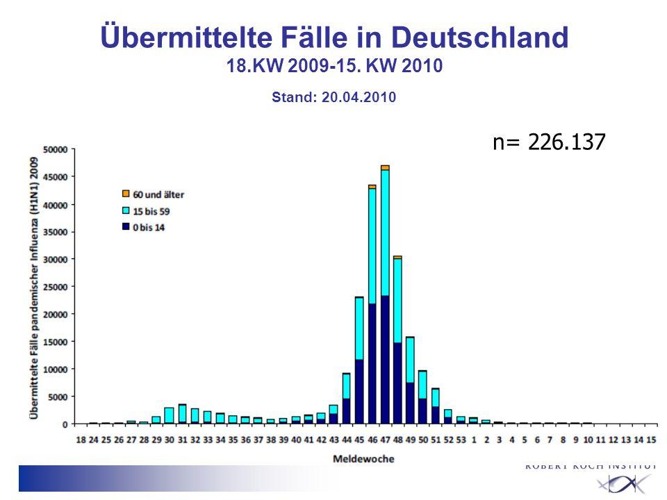 4 __ 24 Verbreitung der pandemischen Influenza Europa (47. KW, ECDC)