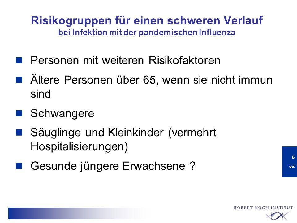 27 __ 24 Letalität Neue Influenza A/H1N1, 2009 DatumTodesfälle/ Erkrankungen DatengrundlageReferenz 11.05.09 (Mexiko) 0,09 % (0,07-0,4) Zahl bestätigter Todesfälle, Modellierung der Infizierten Fraser, Science 324(5934):1557-61 20.08.09 (weltweit) 0,6 % (0,1-0,5) Zahl gemeldeter Todesfälle/gemeldete Fälle Vaillant, Eurosurveill.